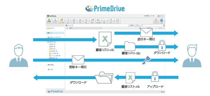 PrimeDriveのトップ画面(PC)