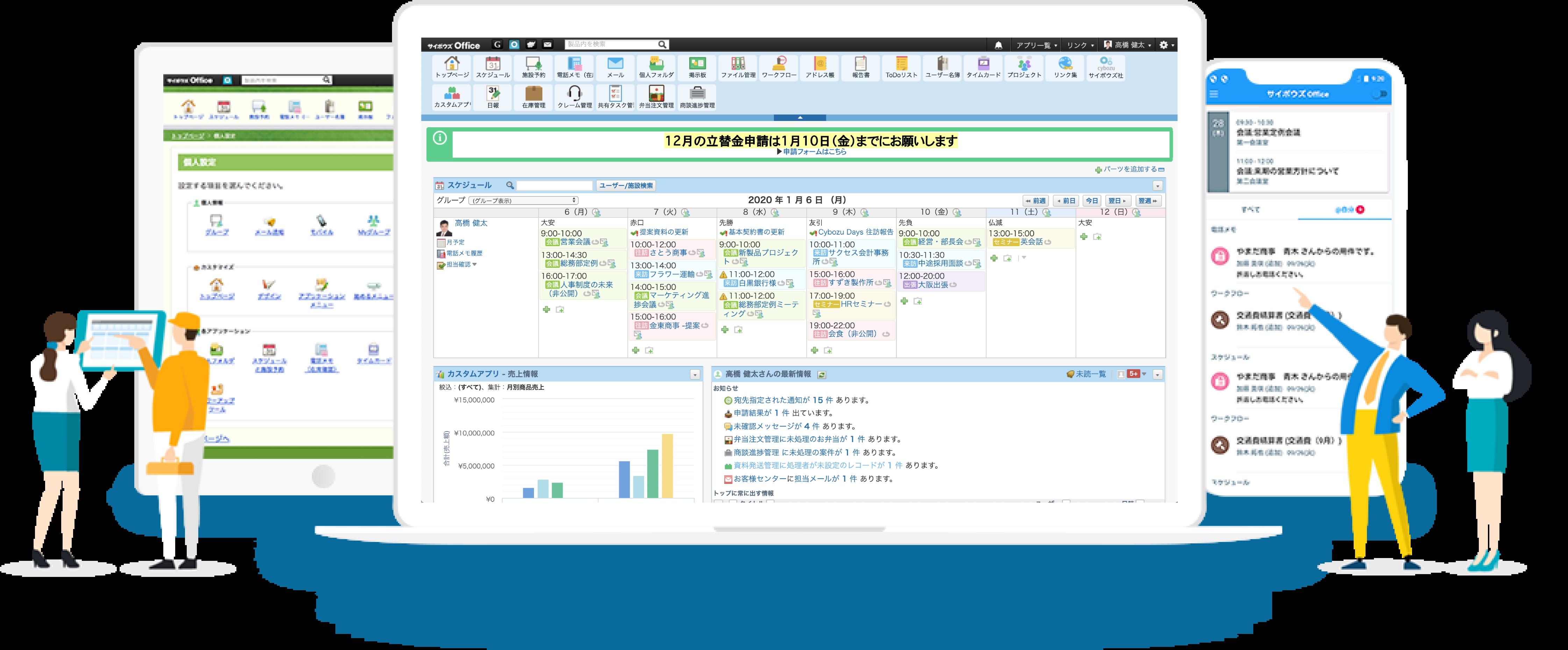 サイボウズOfficeの管理画面(PC/スマホ)