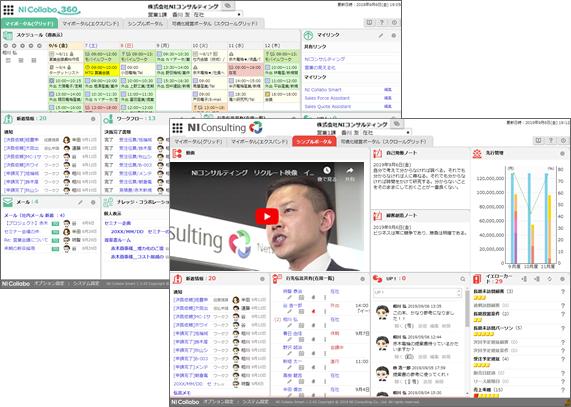NI Collabo 360の管理画面(PC)