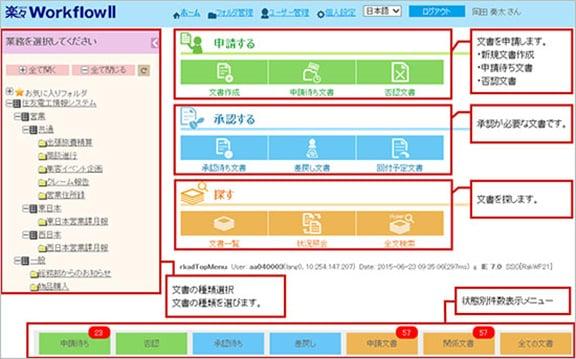 楽々WorkflowII Cloudの管理画面(PC)